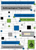 "8th conference (Summer 2010): Maynooth, Ireland: ""Anthropological Trajectories"""